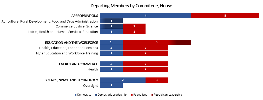 house-departing-members-2016
