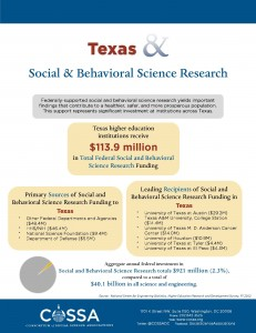 Texas-factsheet