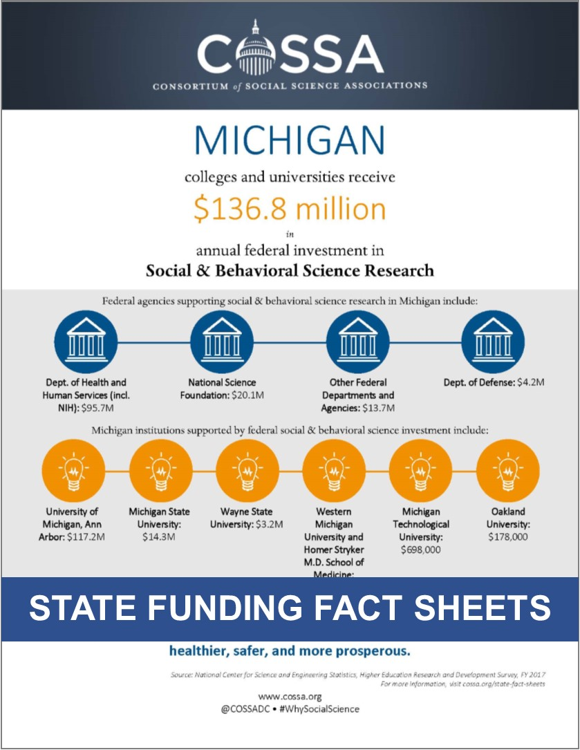 State Funding Fact Sheets