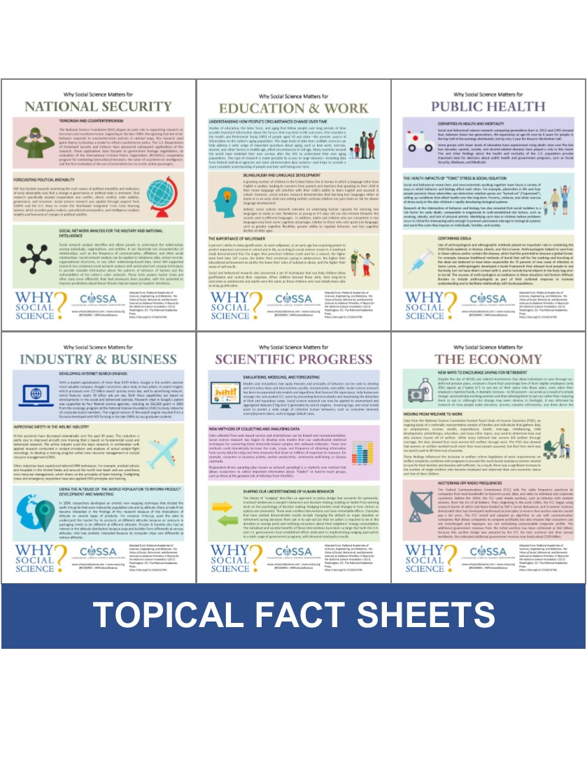 Topical Fact Sheets